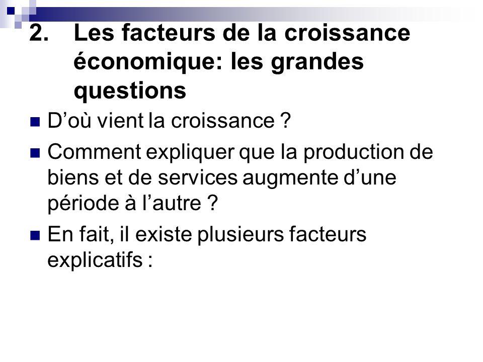 2.Les facteurs de la croissance économique: les grandes questions Doù vient la croissance ? Comment expliquer que la production de biens et de service