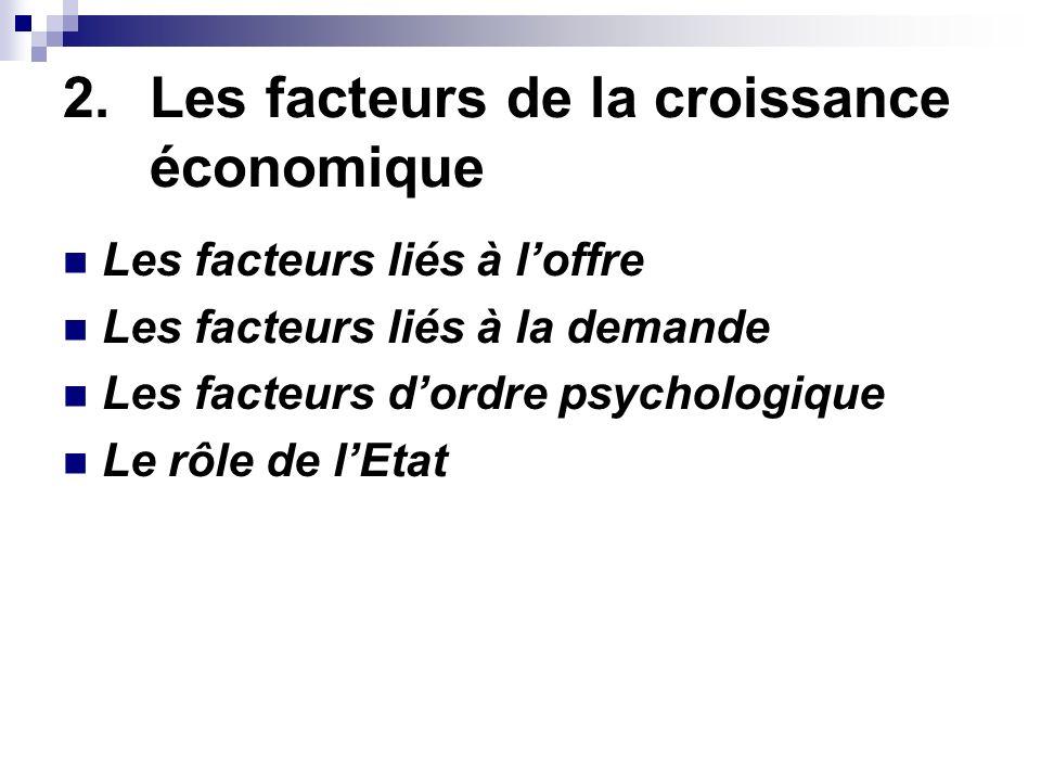 2.Les facteurs de la croissance économique Les facteurs liés à loffre Les facteurs liés à la demande Les facteurs dordre psychologique Le rôle de lEta