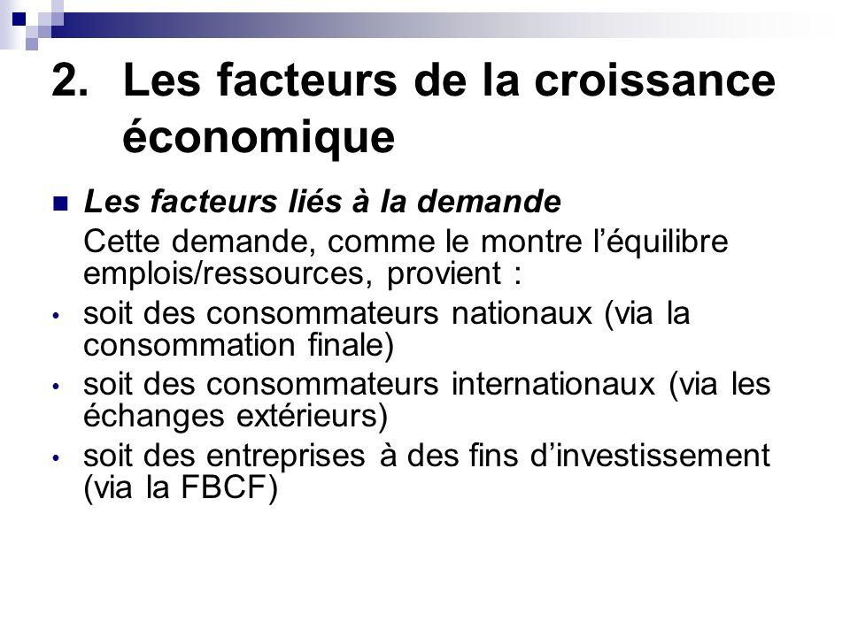 2.Les facteurs de la croissance économique Les facteurs liés à la demande Cette demande, comme le montre léquilibre emplois/ressources, provient : soi