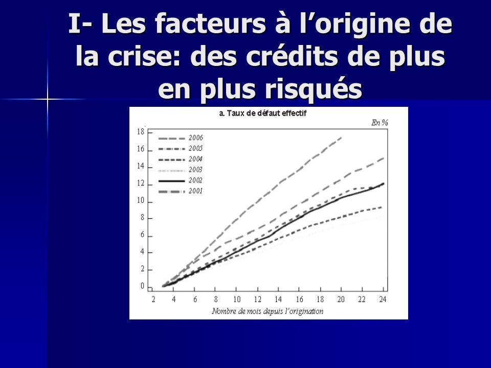I- Les facteurs à lorigine de la crise: des crédits de plus en plus risqués