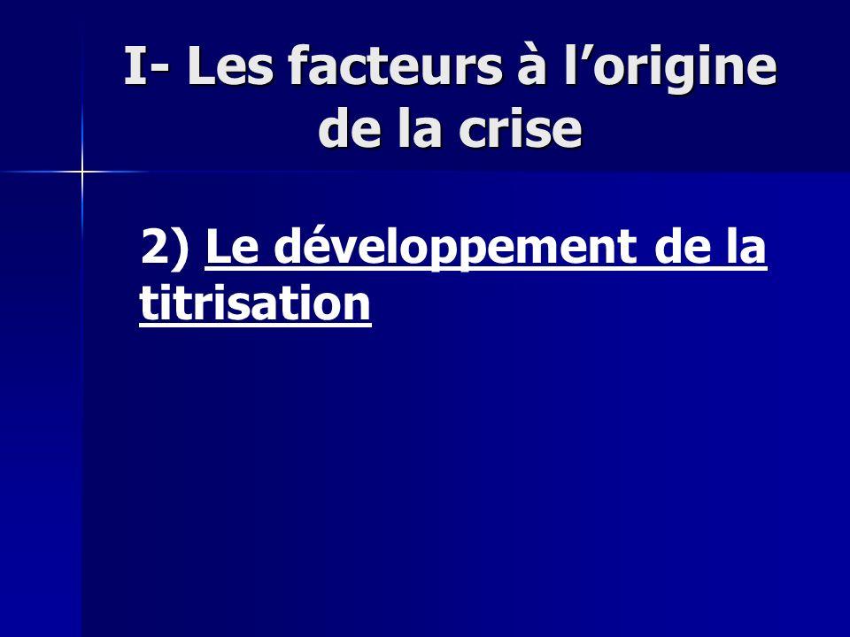 I- Les facteurs à lorigine de la crise 2) Le développement de la titrisation