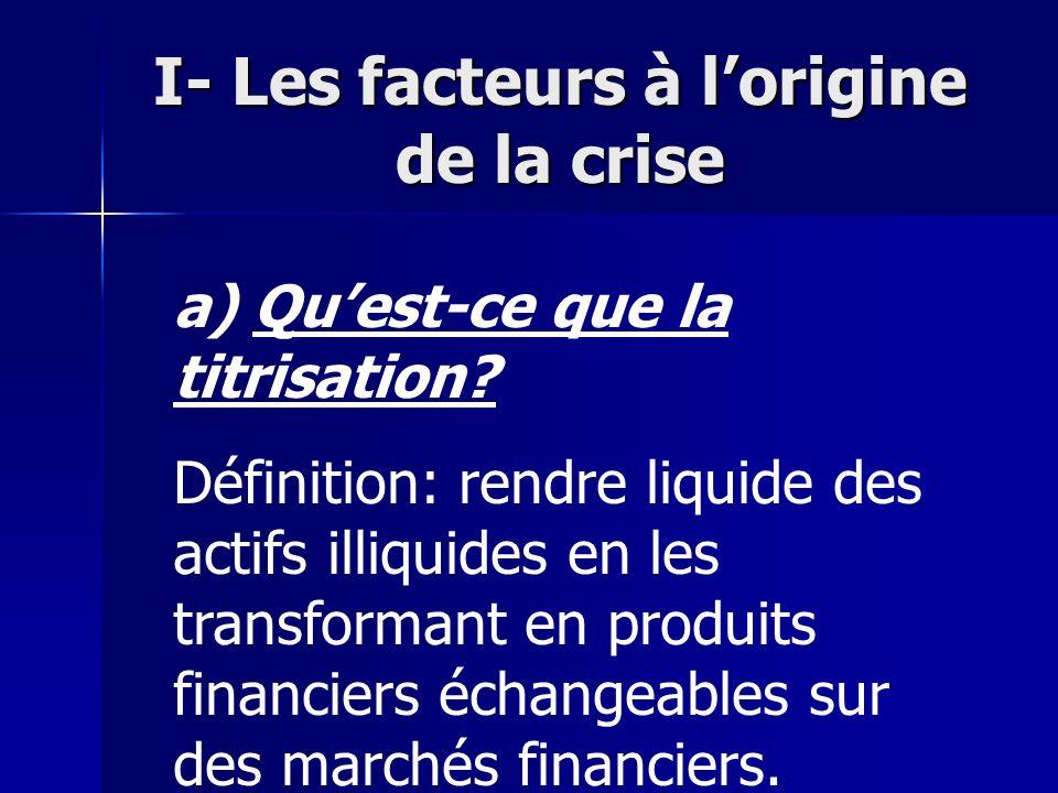 I- Les facteurs à lorigine de la crise a) Quest-ce que la titrisation? Définition: rendre liquide des actifs illiquides en les transformant en produit