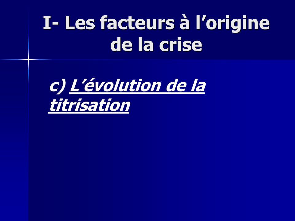 I- Les facteurs à lorigine de la crise c) Lévolution de la titrisation