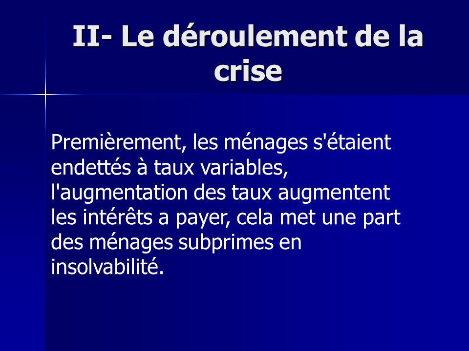 II- Le déroulement de la crise Premièrement, les ménages s'étaient endettés à taux variables, l'augmentation des taux augmentent les intérêts a payer,