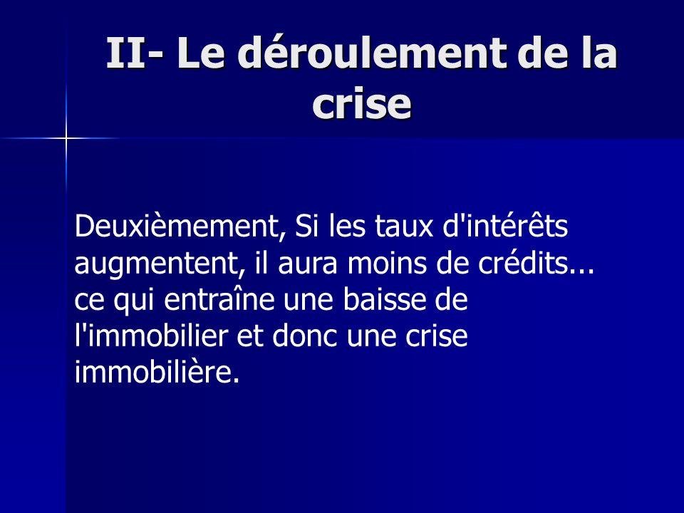 II- Le déroulement de la crise Deuxièmement, Si les taux d'intérêts augmentent, il aura moins de crédits... ce qui entraîne une baisse de l'immobilier