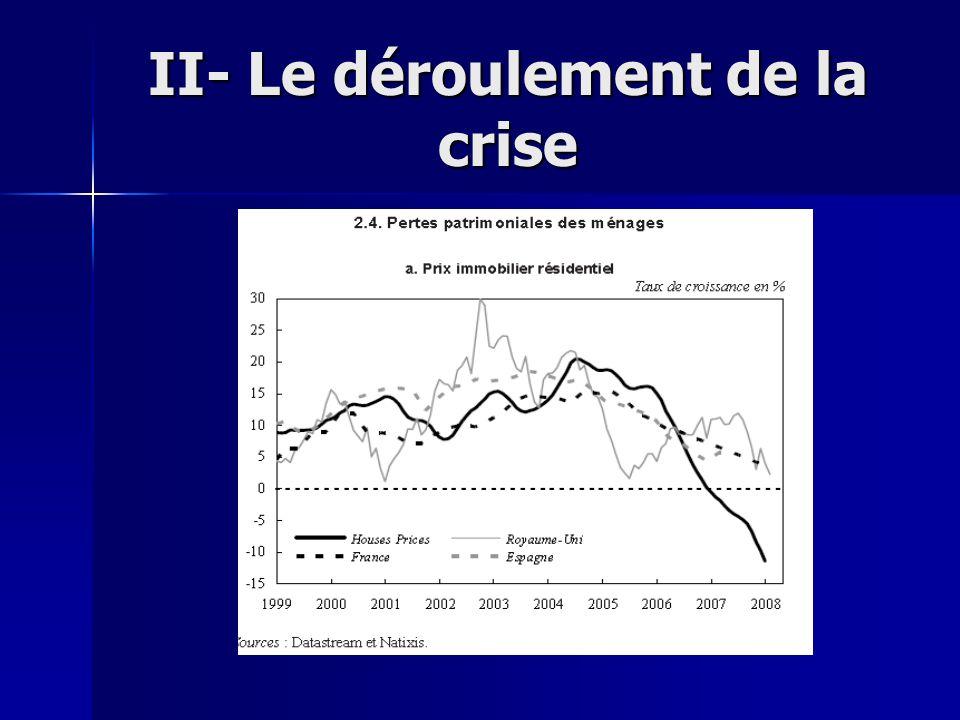 2) La crise bancaire