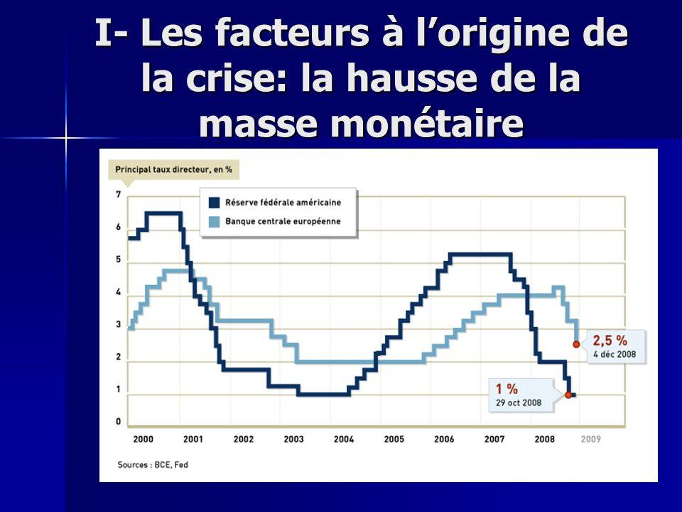 I- Les facteurs à lorigine de la crise: la hausse de la masse monétaire