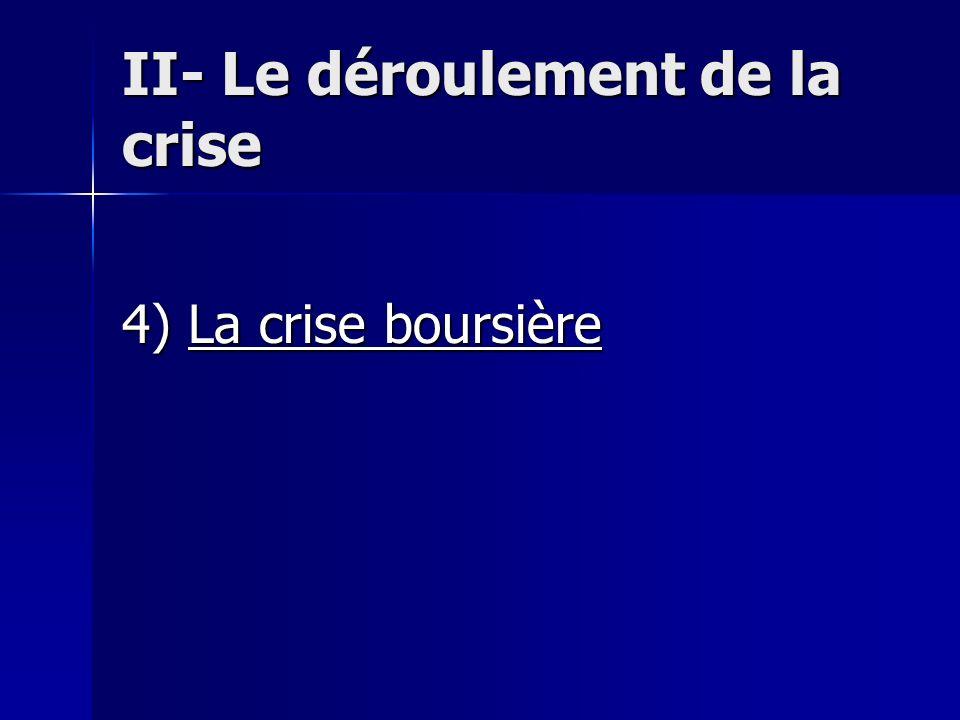 II- Le déroulement de la crise 4) La crise boursière