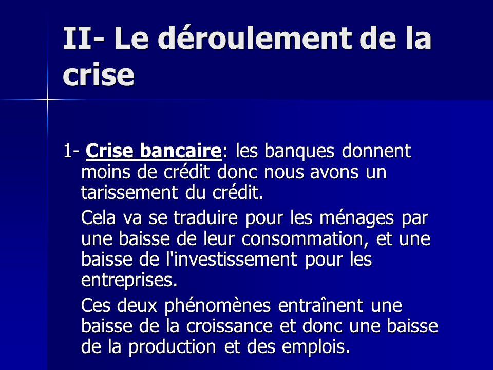 II- Le déroulement de la crise 1- Crise bancaire: les banques donnent moins de crédit donc nous avons un tarissement du crédit. Cela va se traduire po