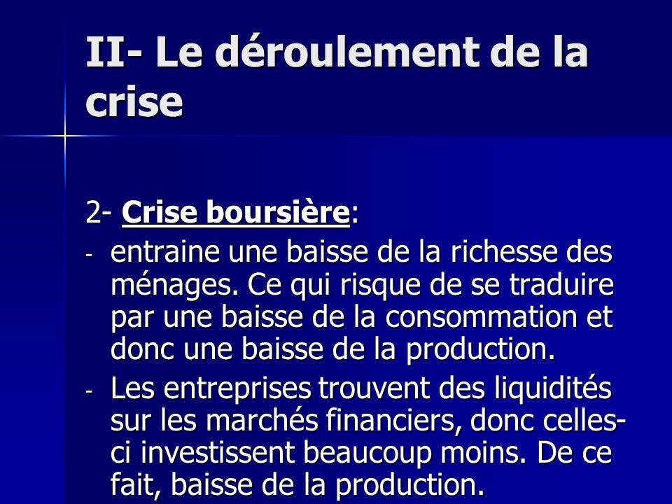 2- Crise boursière: - entraine une baisse de la richesse des ménages. Ce qui risque de se traduire par une baisse de la consommation et donc une baiss