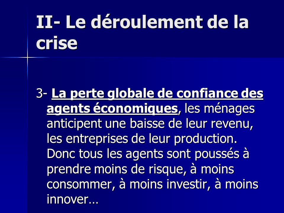 II- Le déroulement de la crise 3- La perte globale de confiance des agents économiques, les ménages anticipent une baisse de leur revenu, les entrepri