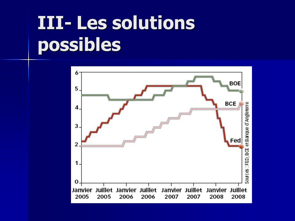 III- Les solutions possibles