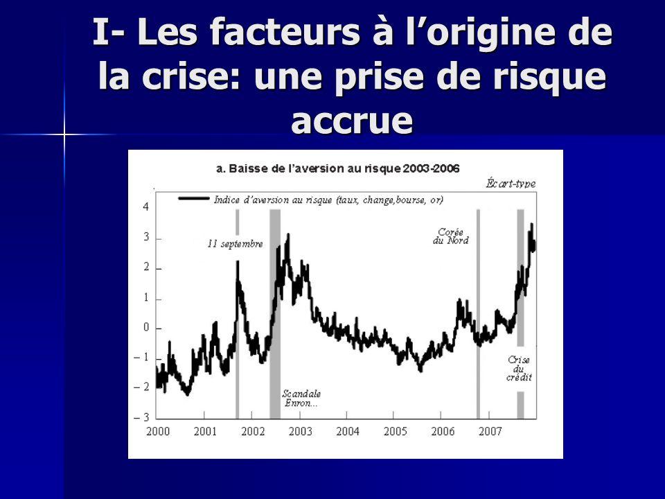 I- Les facteurs à lorigine de la crise: une prise de risque accrue