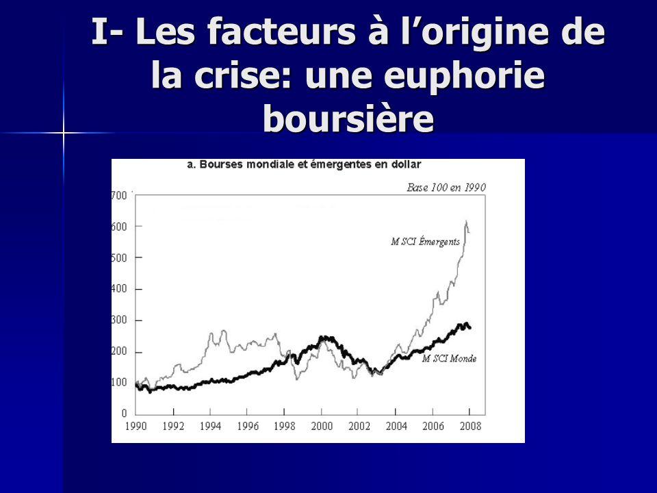 I- Les facteurs à lorigine de la crise: une euphorie boursière