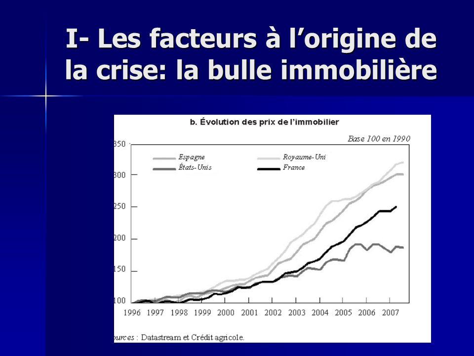 I- Les facteurs à lorigine de la crise: la bulle immobilière