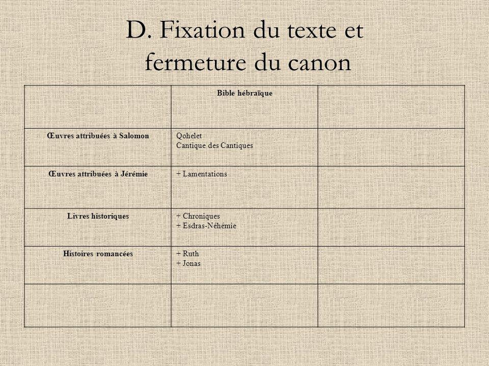 D. Fixation du texte et fermeture du canon Bible hébraïque Œuvres attribuées à SalomonQohelet Cantique des Cantiques Œuvres attribuées à Jérémie+ Lame