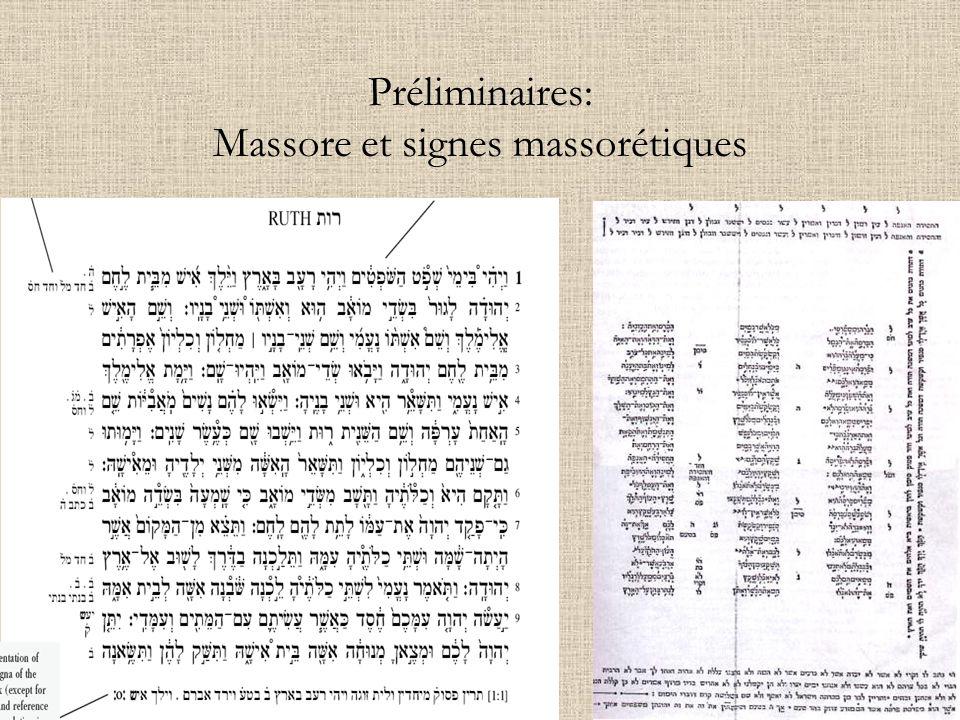 La massore M III 96 Pergament · 1 Bl.und 1 Streifen · (415- 420) x 305 bzw.