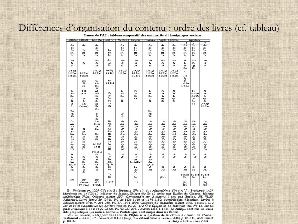 Différences dorganisation du contenu : ordre des livres (cf. tableau)