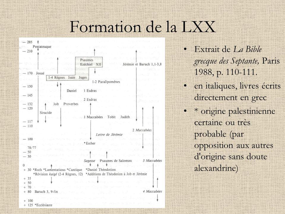 Formation de la LXX Extrait de La Bible grecque des Septante, Paris 1988, p. 110-111. en italiques, livres écrits directement en grec * origine palest