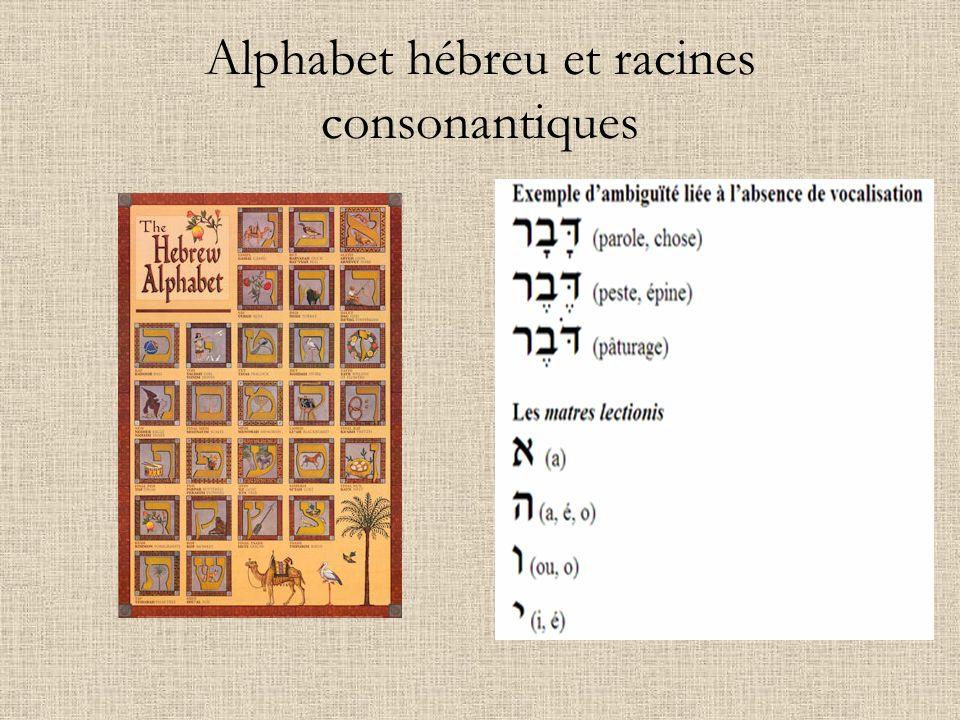 Familles de textes Source : E.Tov, Collectif sous la direction de E.M.