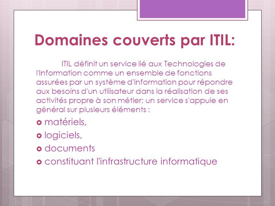 Domaines couverts par ITIL: ITIL définit un service lié aux Technologies de l Information comme un ensemble de fonctions assurées par un système d information pour répondre aux besoins d un utilisateur dans la réalisation de ses activités propre à son métier; un service s appuie en général sur plusieurs éléments : matériels, logiciels, documents constituant l infrastructure informatique