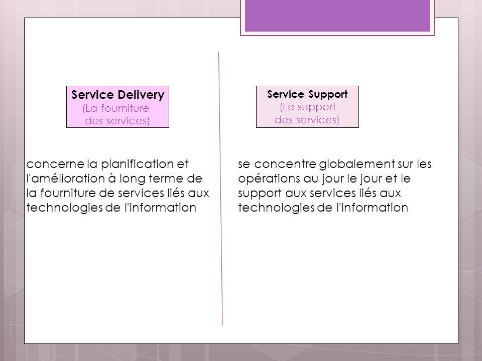 Service Delivery (La fourniture des services) concerne la planification et l amélioration à long terme de la fourniture de services liés aux technologies de l information se concentre globalement sur les opérations au jour le jour et le support aux services liés aux technologies de l information Service Support (Le support des services)