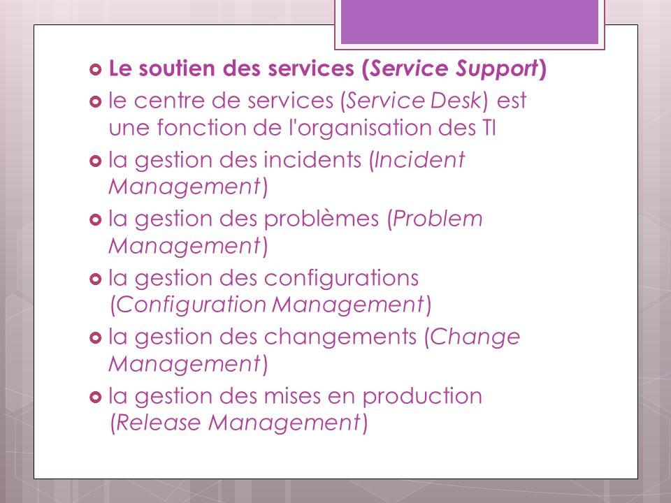 Le soutien des services ( Service Support ) le centre de services (Service Desk) est une fonction de l organisation des TI la gestion des incidents (Incident Management) la gestion des problèmes (Problem Management) la gestion des configurations (Configuration Management) la gestion des changements (Change Management) la gestion des mises en production (Release Management)