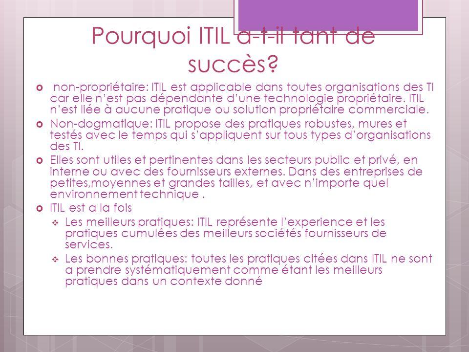 Pourquoi ITIL a-t-il tant de succès.