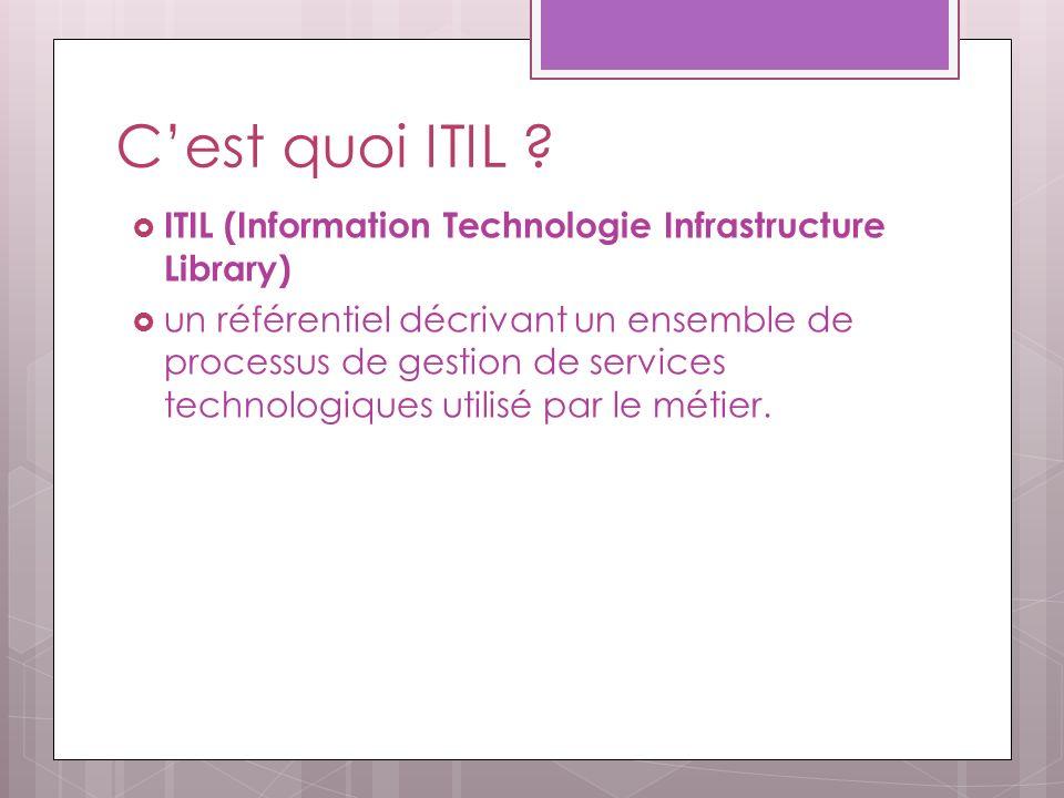 Cest quoi ITIL .