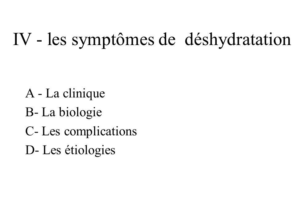 IV - les symptômes de déshydratation A - La clinique B- La biologie C- Les complications D- Les étiologies