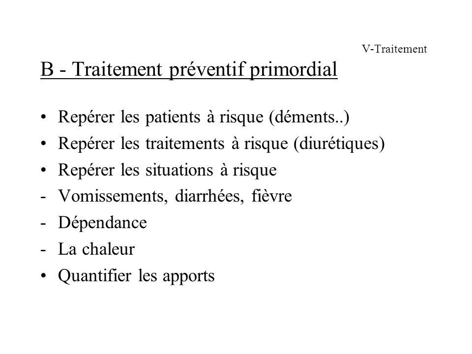 V-Traitement B - Traitement préventif primordial Repérer les patients à risque (déments..) Repérer les traitements à risque (diurétiques) Repérer les situations à risque -Vomissements, diarrhées, fièvre -Dépendance -La chaleur Quantifier les apports