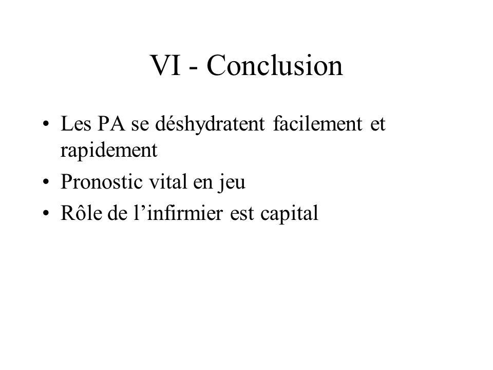 VI - Conclusion Les PA se déshydratent facilement et rapidement Pronostic vital en jeu Rôle de linfirmier est capital