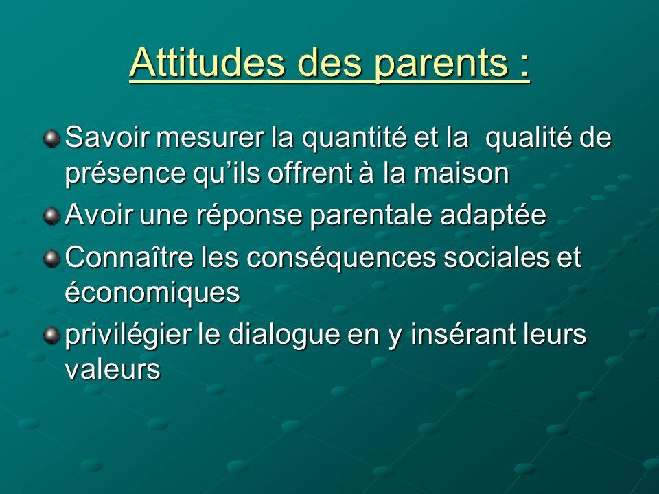 Attitudes des parents : Savoir mesurer la quantité et la qualité de présence quils offrent à la maison Avoir une réponse parentale adaptée Connaître l