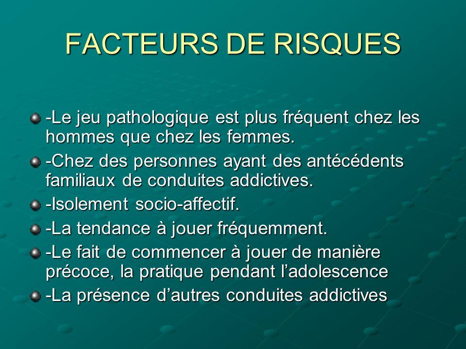 FACTEURS DE RISQUES -Le jeu pathologique est plus fréquent chez les hommes que chez les femmes. -Chez des personnes ayant des antécédents familiaux de