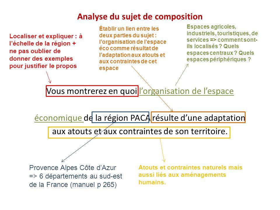 Analyse du sujet de composition Vous montrerez en quoi lorganisation de lespace économique de la région PACA résulte dune adaptation aux atouts et aux