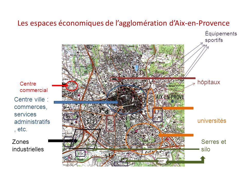 Les espaces économiques de lagglomération dAix-en-Provence Centre ville : commerces, services administratifs, etc. Zones industrielles Centre commerci