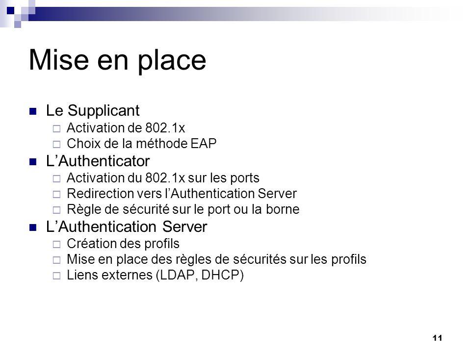 11 Mise en place Le Supplicant Activation de 802.1x Choix de la méthode EAP LAuthenticator Activation du 802.1x sur les ports Redirection vers lAuthen