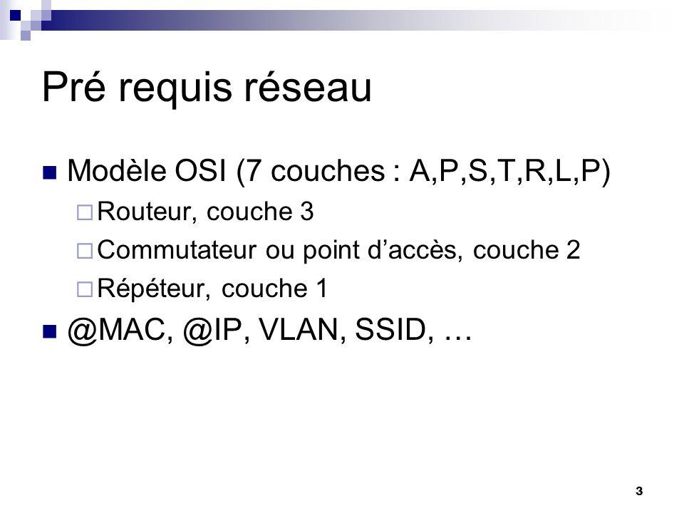 3 Pré requis réseau Modèle OSI (7 couches : A,P,S,T,R,L,P) Routeur, couche 3 Commutateur ou point daccès, couche 2 Répéteur, couche 1 @MAC, @IP, VLAN,