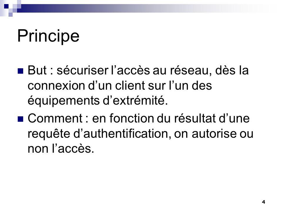 4 Principe But : sécuriser laccès au réseau, dès la connexion dun client sur lun des équipements dextrémité. Comment : en fonction du résultat dune re