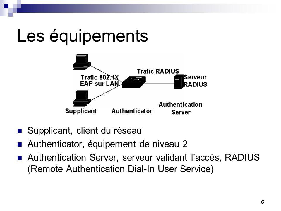 6 Les équipements Supplicant, client du réseau Authenticator, équipement de niveau 2 Authentication Server, serveur validant laccès, RADIUS (Remote Au