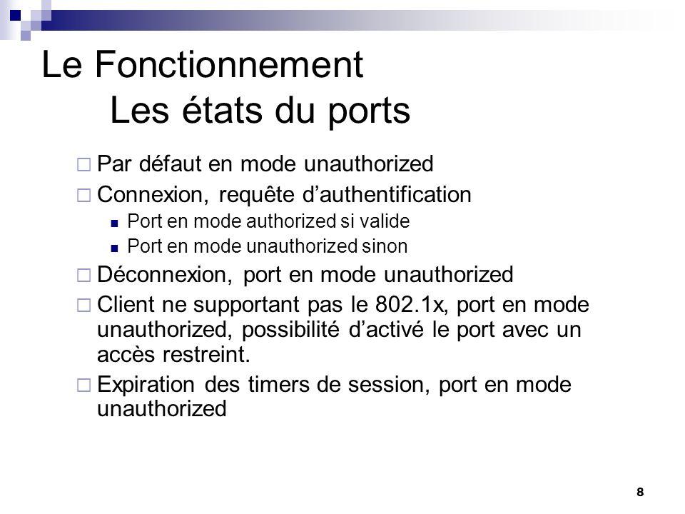8 Le Fonctionnement Les états du ports Par défaut en mode unauthorized Connexion, requête dauthentification Port en mode authorized si valide Port en