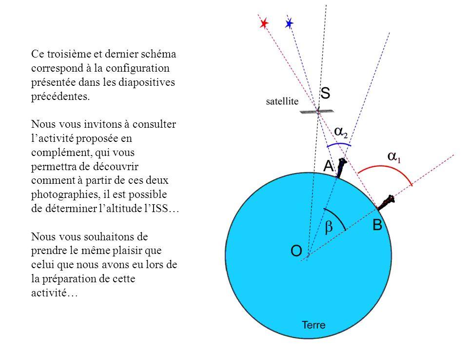 Ce troisième et dernier schéma correspond à la configuration présentée dans les diapositives précédentes. Nous vous invitons à consulter lactivité pro