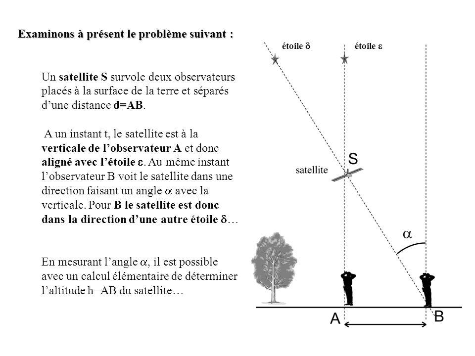 Examinons à présent le problème suivant : Un satellite S survole deux observateurs placés à la surface de la terre et séparés dune distance d=AB. A un