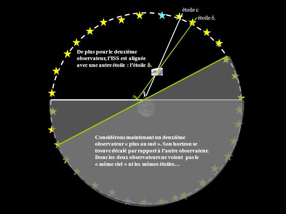 Considérons maintenant un deuxième observateur « plus au sud ». Son horizon se trouve décalé par rapport à lautre observateur. Donc les deux observate