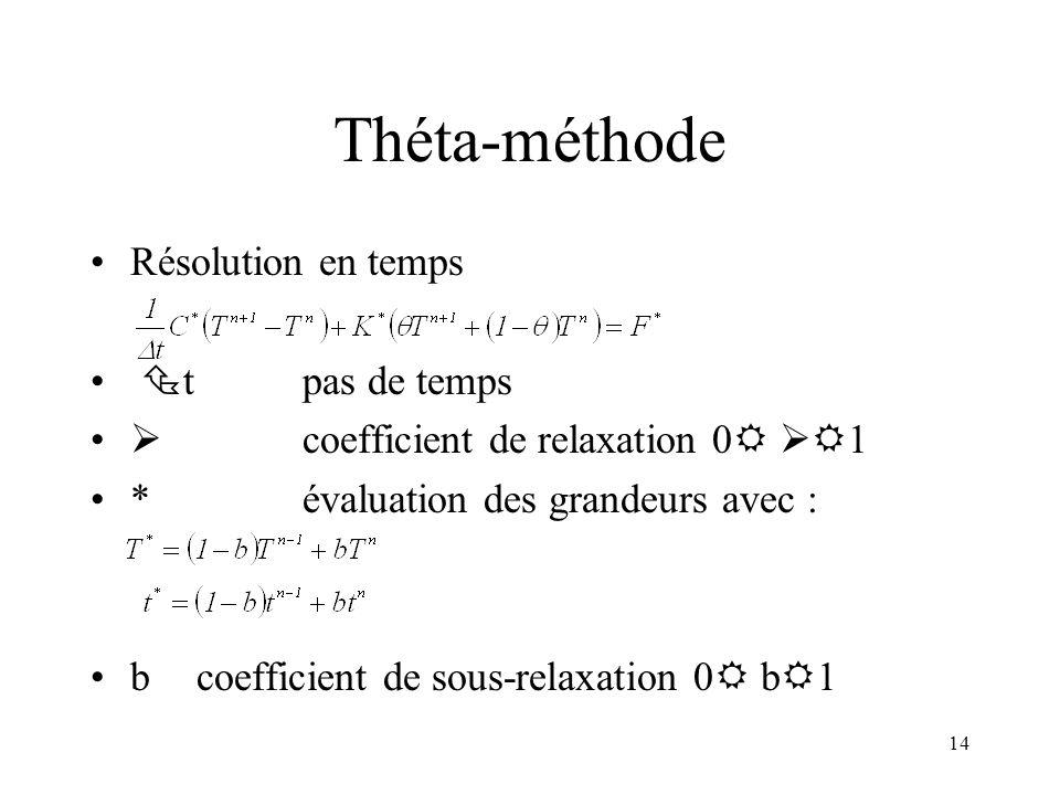 14 Théta-méthode Résolution en temps tpas de temps coefficient de relaxation 0 1 * évaluation des grandeurs avec : bcoefficient de sous-relaxation 0 b