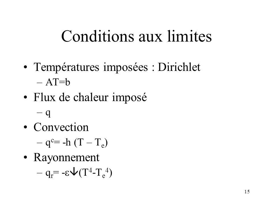15 Conditions aux limites Températures imposées : Dirichlet –AT=b Flux de chaleur imposé –q Convection –q c = -h (T – T e ) Rayonnement –q r = - (T 4