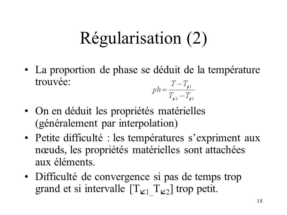 18 Régularisation (2) La proportion de phase se déduit de la température trouvée: On en déduit les propriétés matérielles (généralement par interpolat