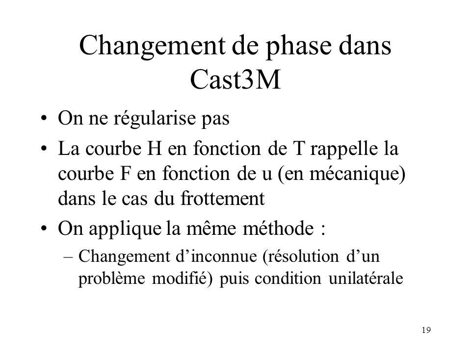 19 Changement de phase dans Cast3M On ne régularise pas La courbe H en fonction de T rappelle la courbe F en fonction de u (en mécanique) dans le cas