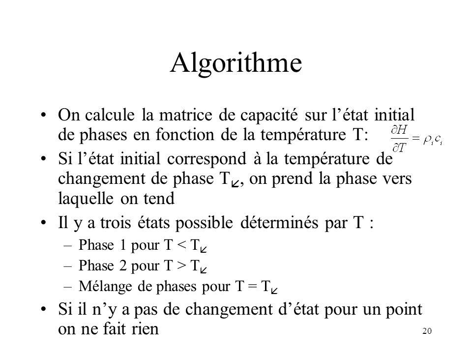 20 Algorithme On calcule la matrice de capacité sur létat initial de phases en fonction de la température T: Si létat initial correspond à la températ