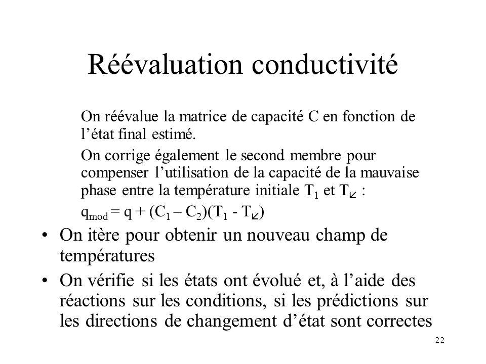 22 Réévaluation conductivité On réévalue la matrice de capacité C en fonction de létat final estimé. On corrige également le second membre pour compen